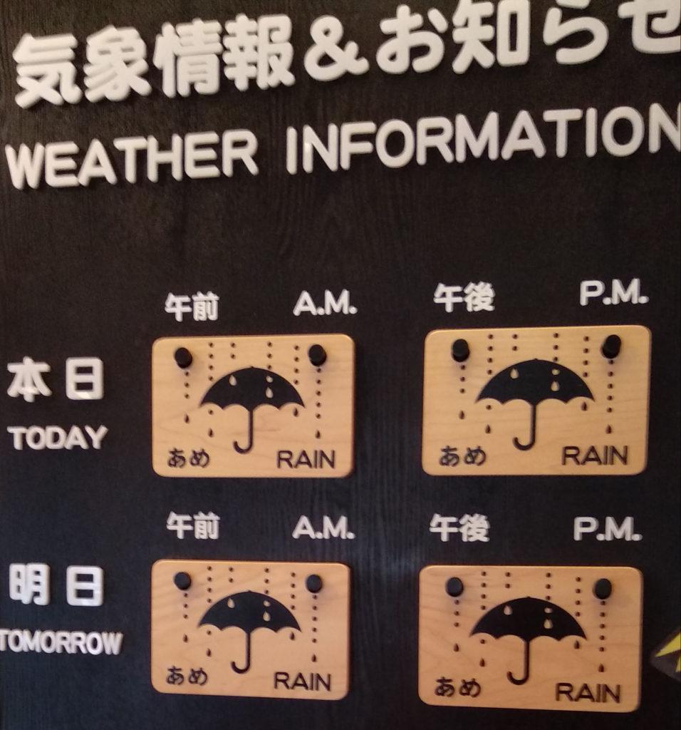 Panell de la previsió del temps, tots els dies pluja