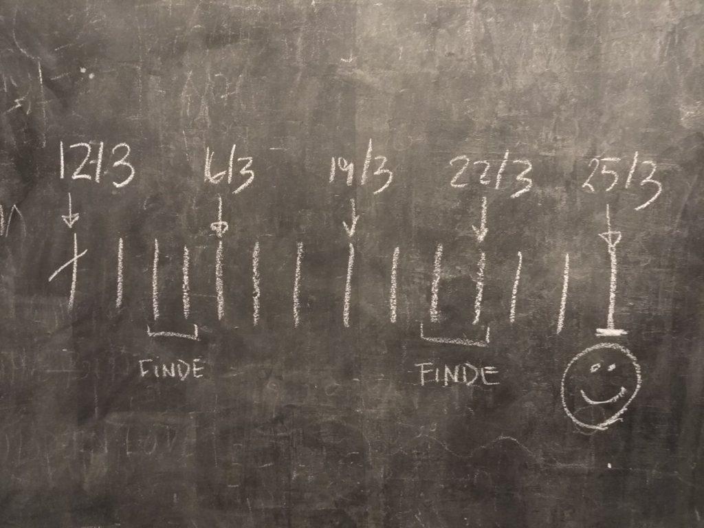Calendari del confinament que el Dani va dibuixar a la pissarra.